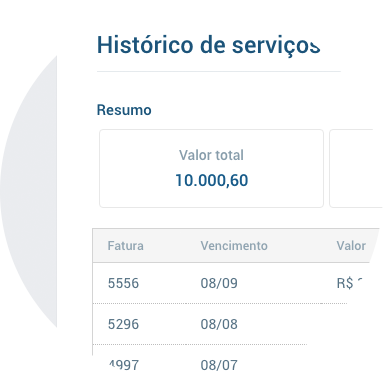 Históricos de serviços recorrentes